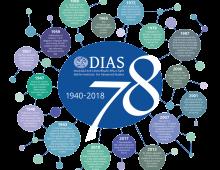 DIAS infographic